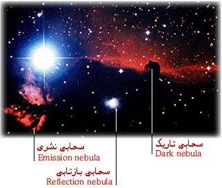 اجرام آسمانی - سحابی ها