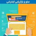 کتاب سئو و بازاریابی اینترنتی